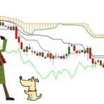 Top Ichimoku Trading courses of the year